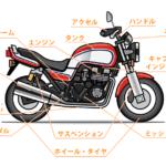 【超初心者向け】ギア付きバイクの主要構造と運転方法の基本